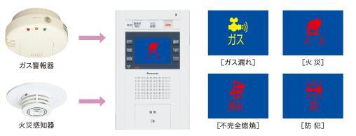 ガス漏れ警報機、火災報知器と連動も~大東通工株式会社